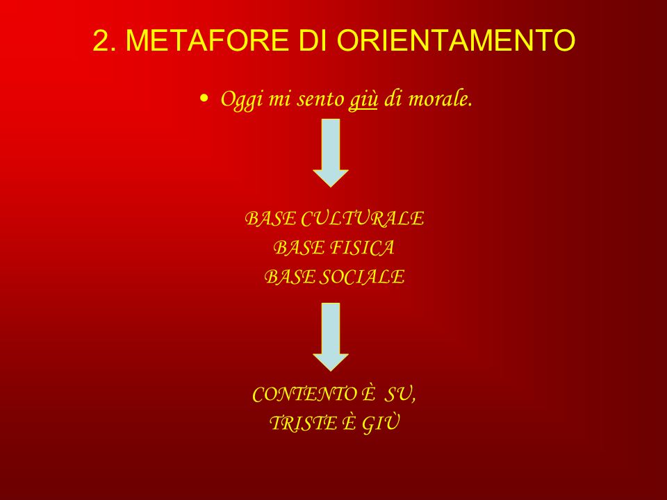 2. METAFORE DI ORIENTAMENTO