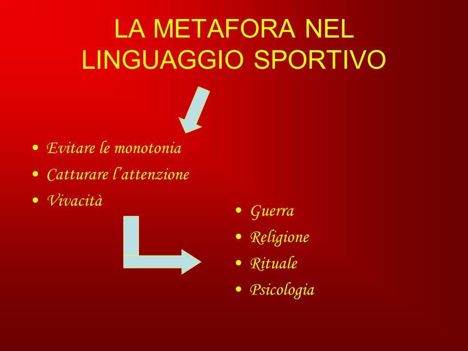 LA METAFORA NEL LINGUAGGIO SPORTIVO
