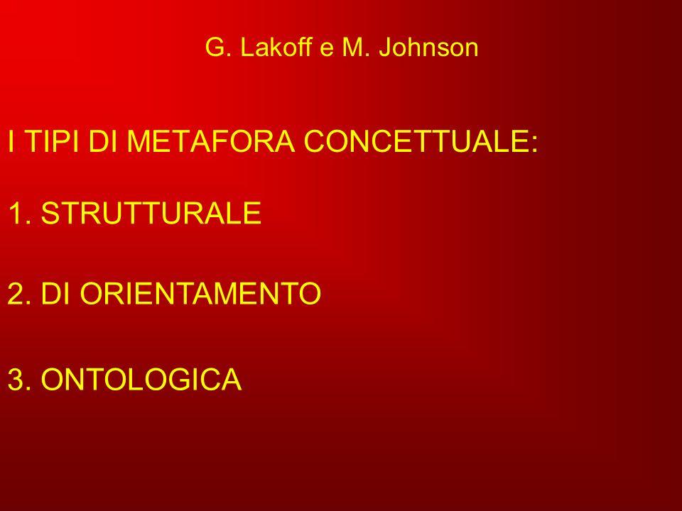 I TIPI DI METAFORA CONCETTUALE: