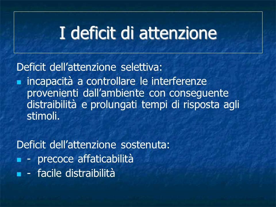 I deficit di attenzione