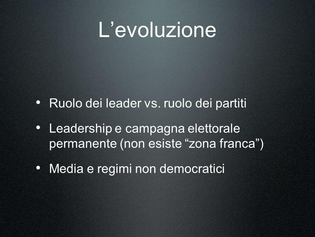 L'evoluzione Ruolo dei leader vs. ruolo dei partiti