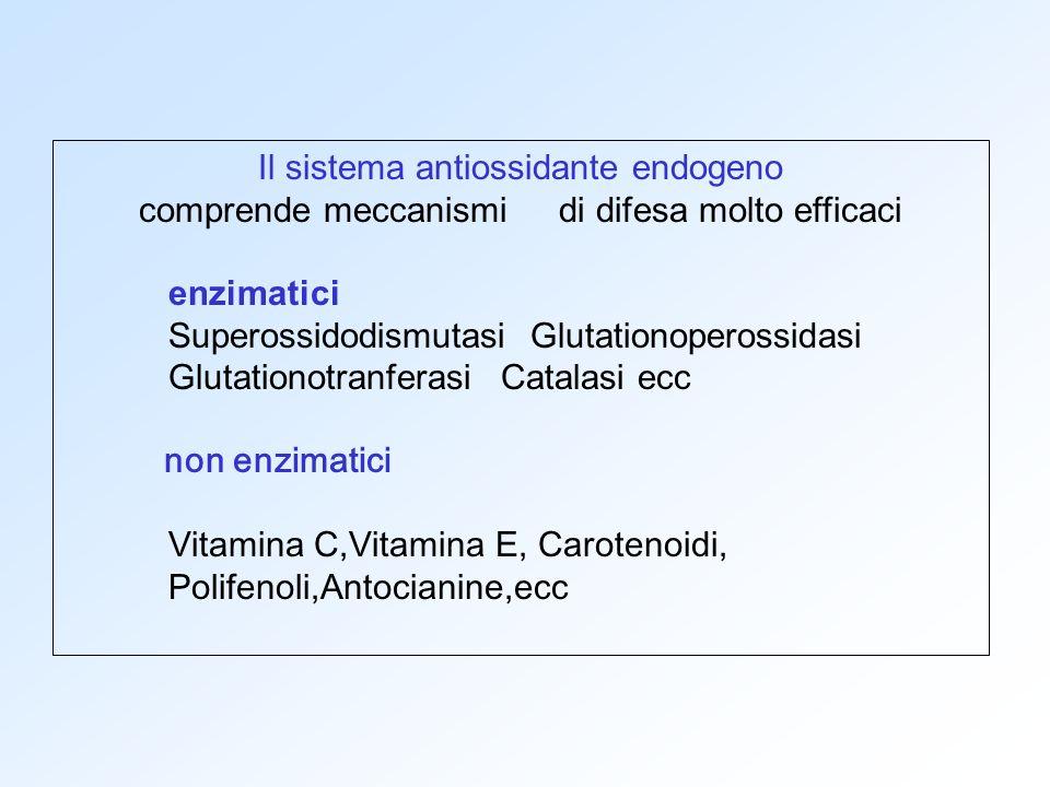 Il sistema antiossidante endogeno
