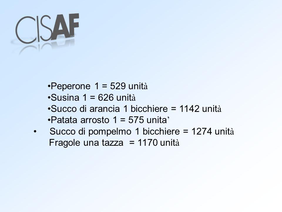 Peperone 1 = 529 unità Susina 1 = 626 unità. Succo di arancia 1 bicchiere = 1142 unità. Patata arrosto 1 = 575 unita'