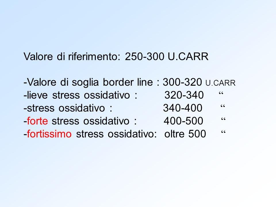 Valore di riferimento: 250-300 U.CARR