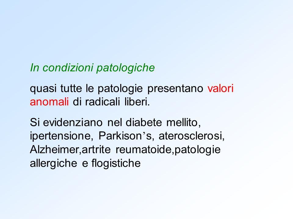 In condizioni patologiche