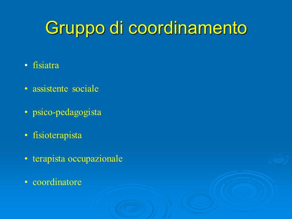 Gruppo di coordinamento
