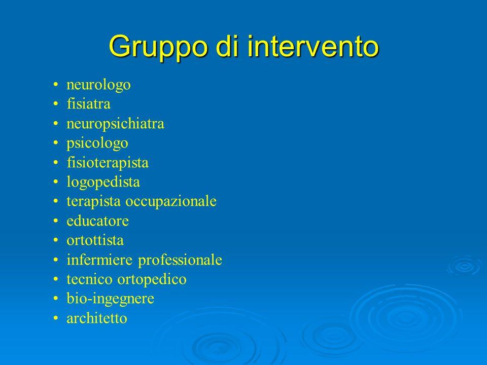 Gruppo di intervento neurologo fisiatra neuropsichiatra psicologo
