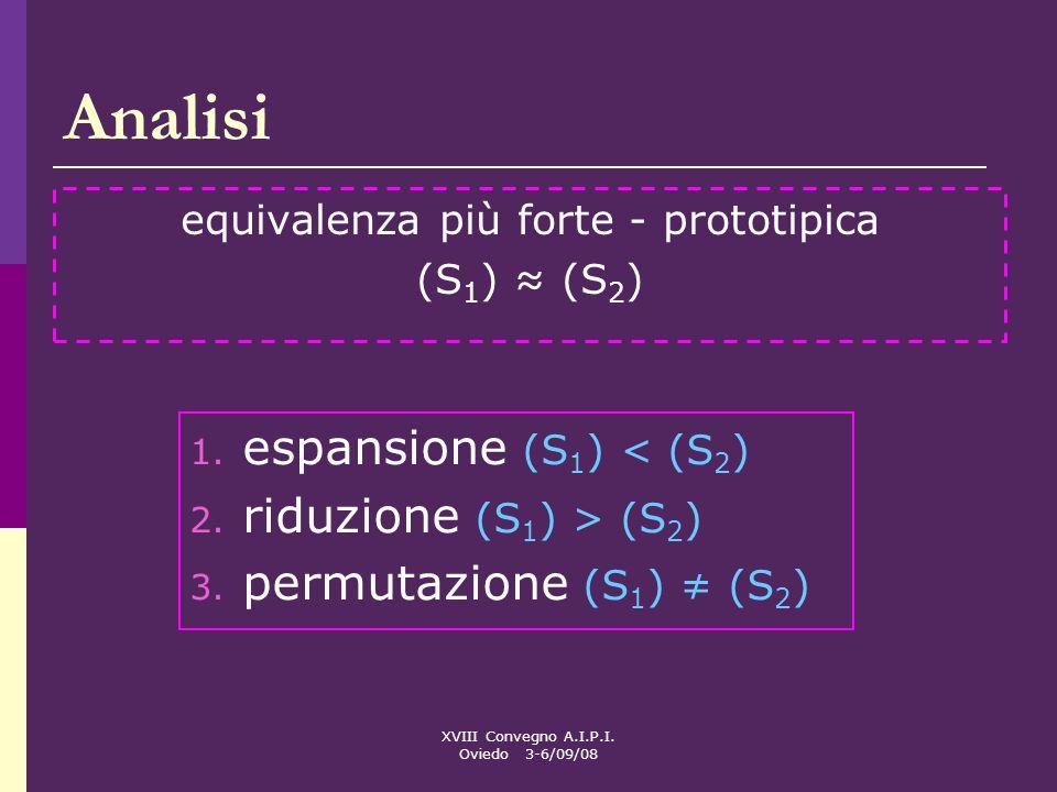 Analisi espansione (S1) < (S2) riduzione (S1) > (S2)