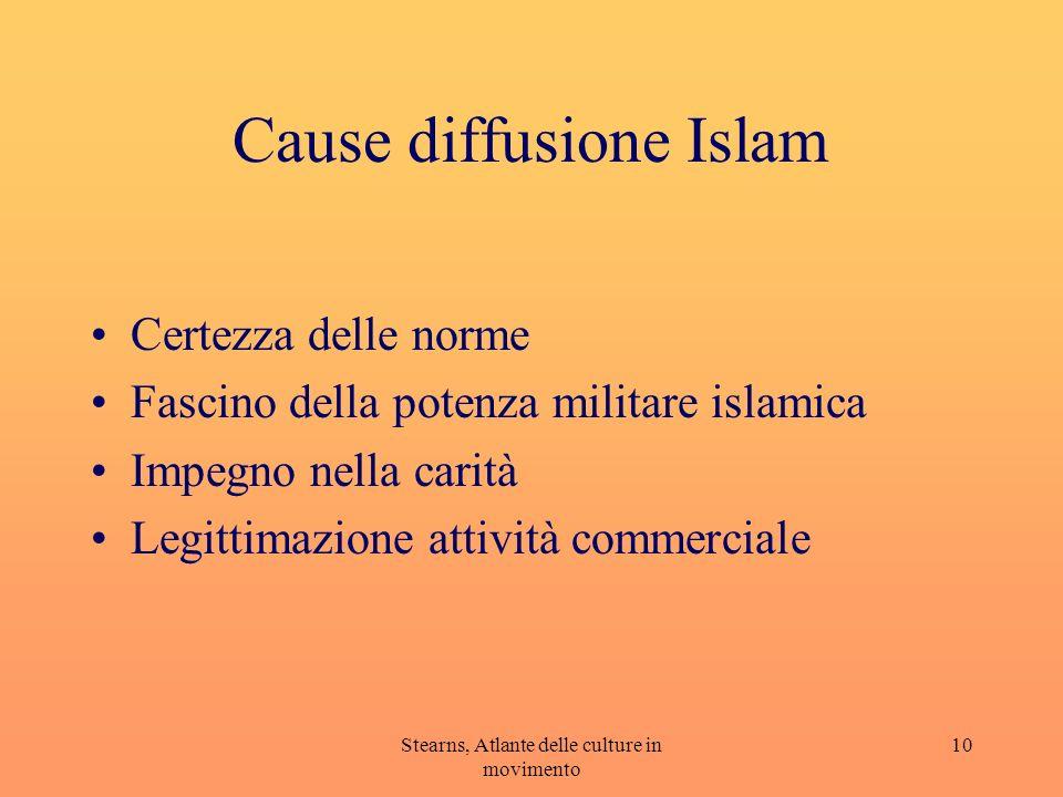 Cause diffusione Islam