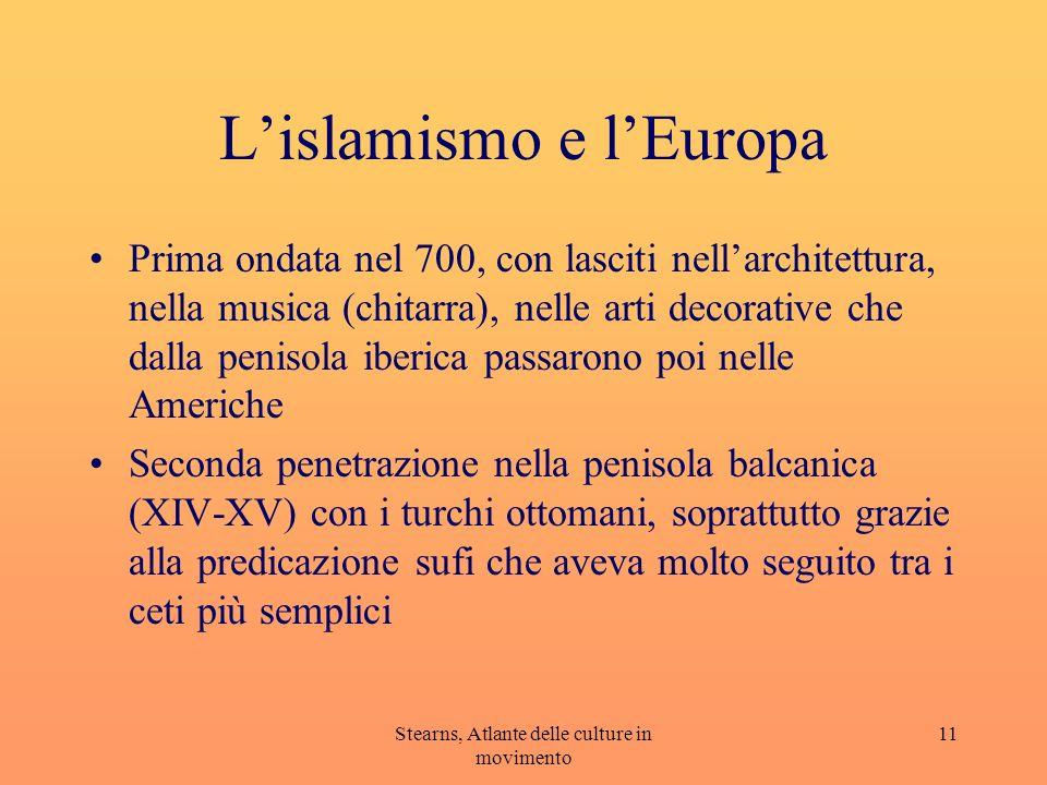 L'islamismo e l'Europa