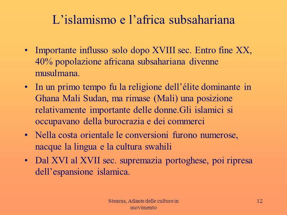 L'islamismo e l'africa subsahariana