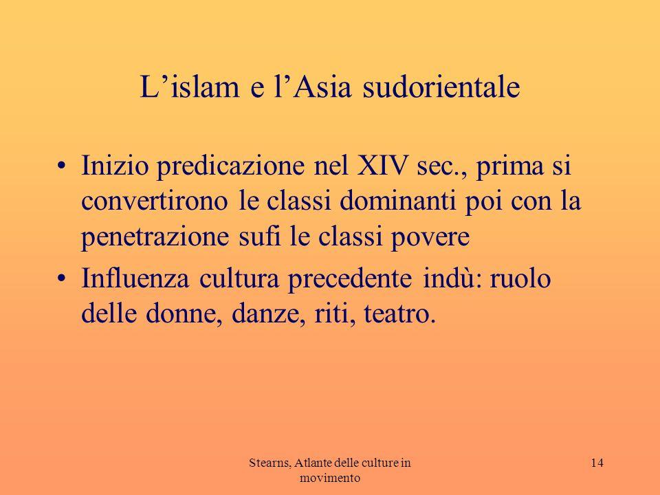 L'islam e l'Asia sudorientale