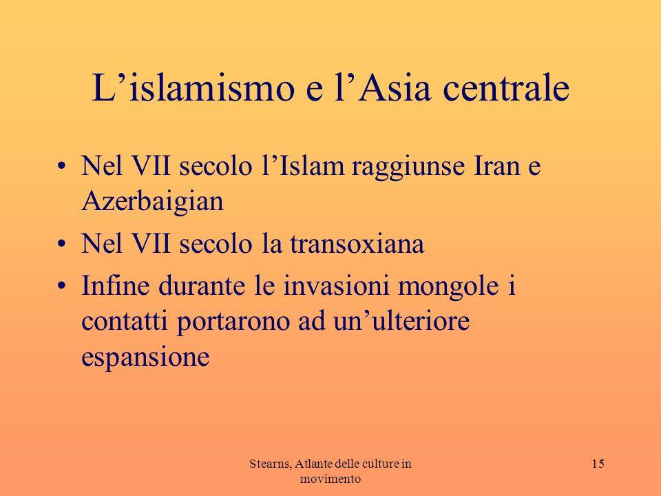 L'islamismo e l'Asia centrale