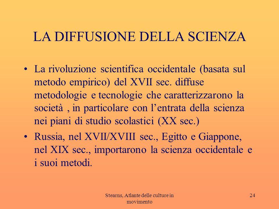 LA DIFFUSIONE DELLA SCIENZA