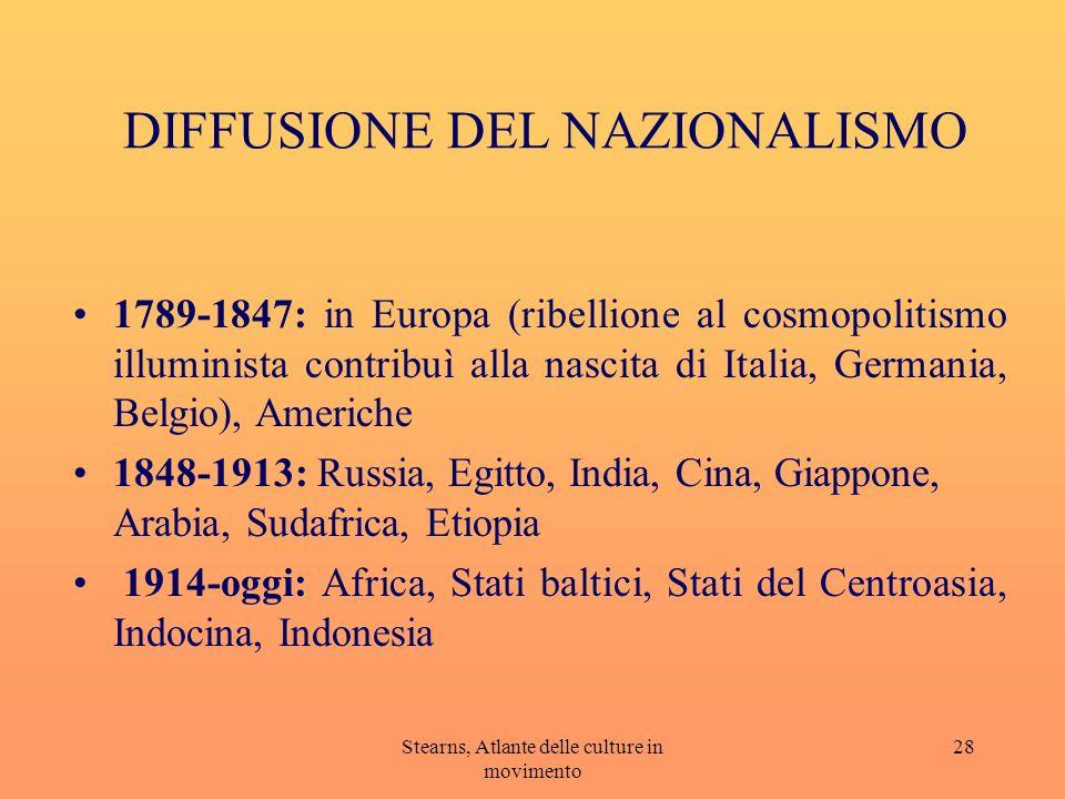 DIFFUSIONE DEL NAZIONALISMO