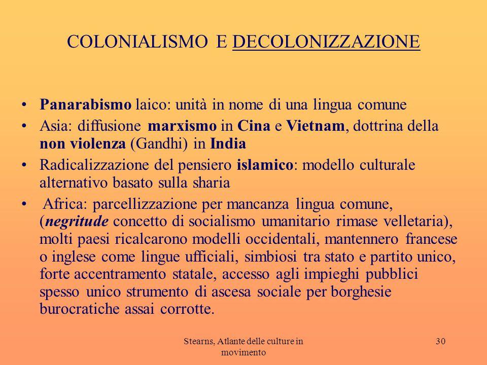 COLONIALISMO E DECOLONIZZAZIONE