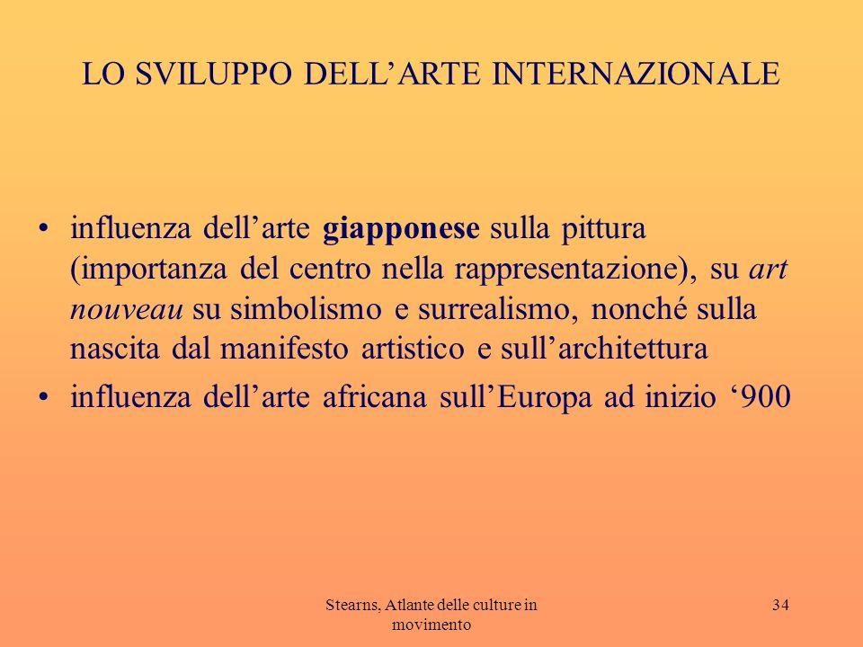 LO SVILUPPO DELL'ARTE INTERNAZIONALE