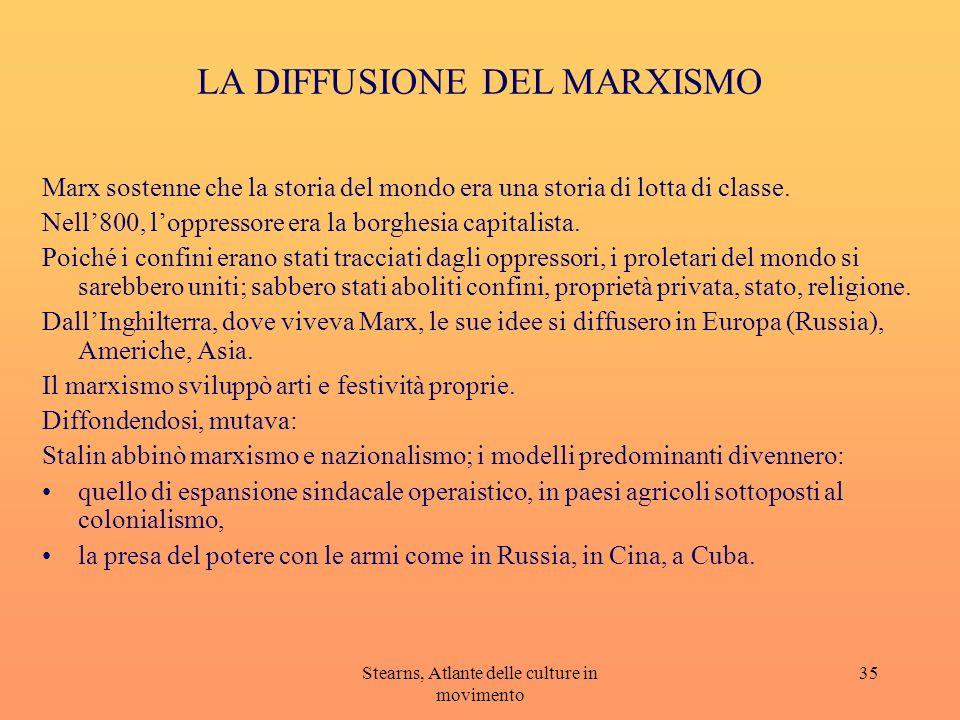 LA DIFFUSIONE DEL MARXISMO