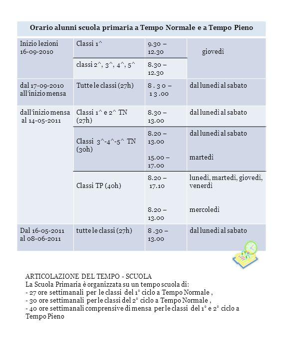 Orario alunni scuola primaria a Tempo Normale e a Tempo Pieno