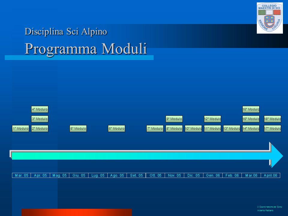 Disciplina Sci Alpino Programma Moduli