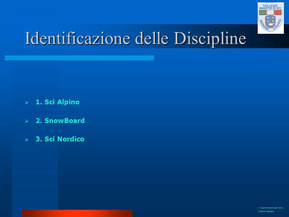 Identificazione delle Discipline