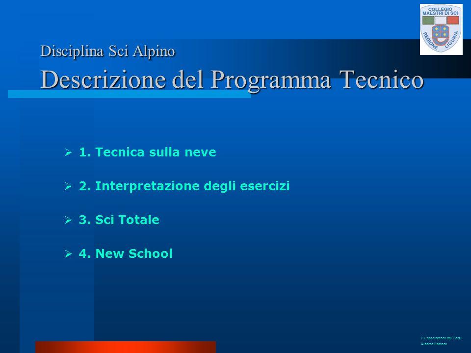 Disciplina Sci Alpino Descrizione del Programma Tecnico