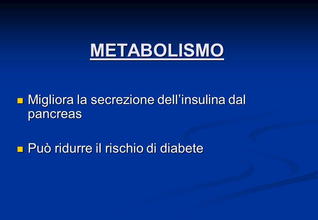 METABOLISMO Migliora la secrezione dell'insulina dal pancreas