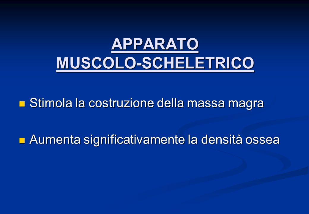 APPARATO MUSCOLO-SCHELETRICO