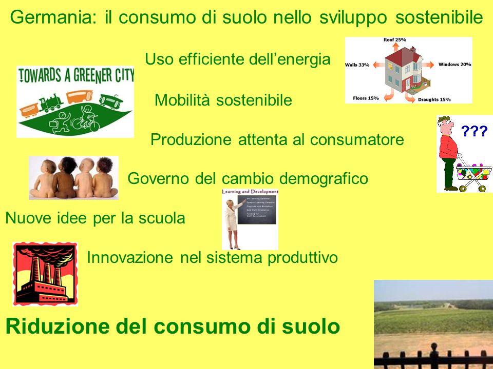 Germania: il consumo di suolo nello sviluppo sostenibile