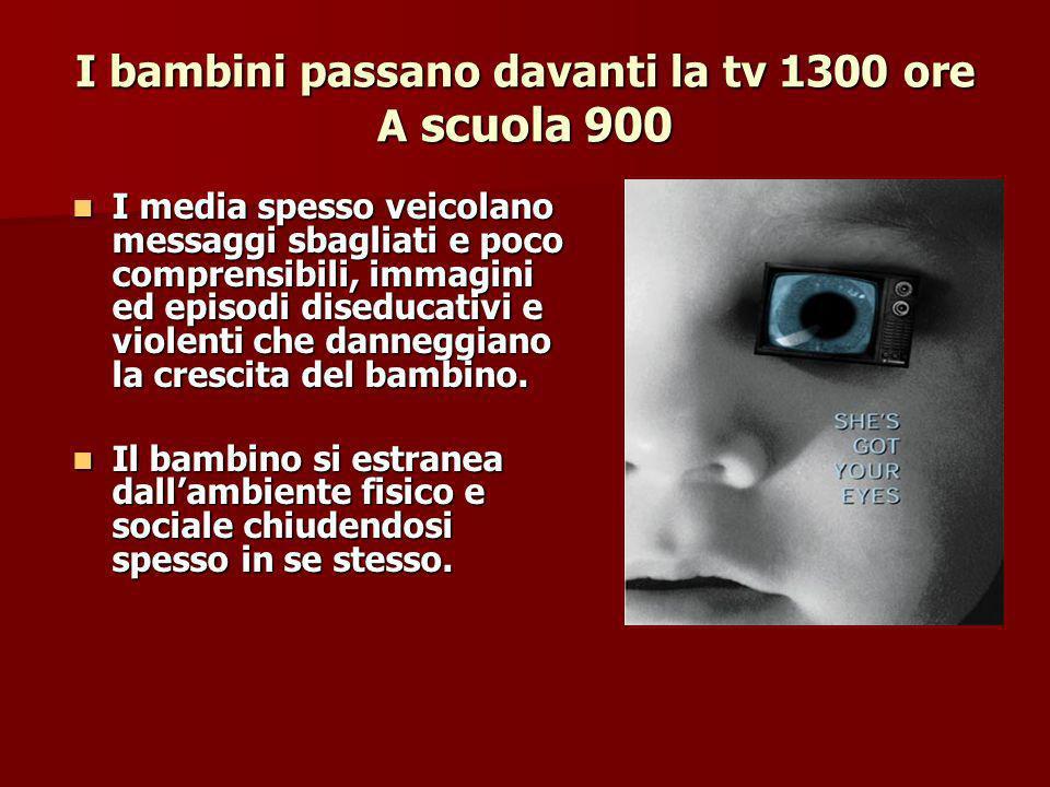 I bambini passano davanti la tv 1300 ore A scuola 900