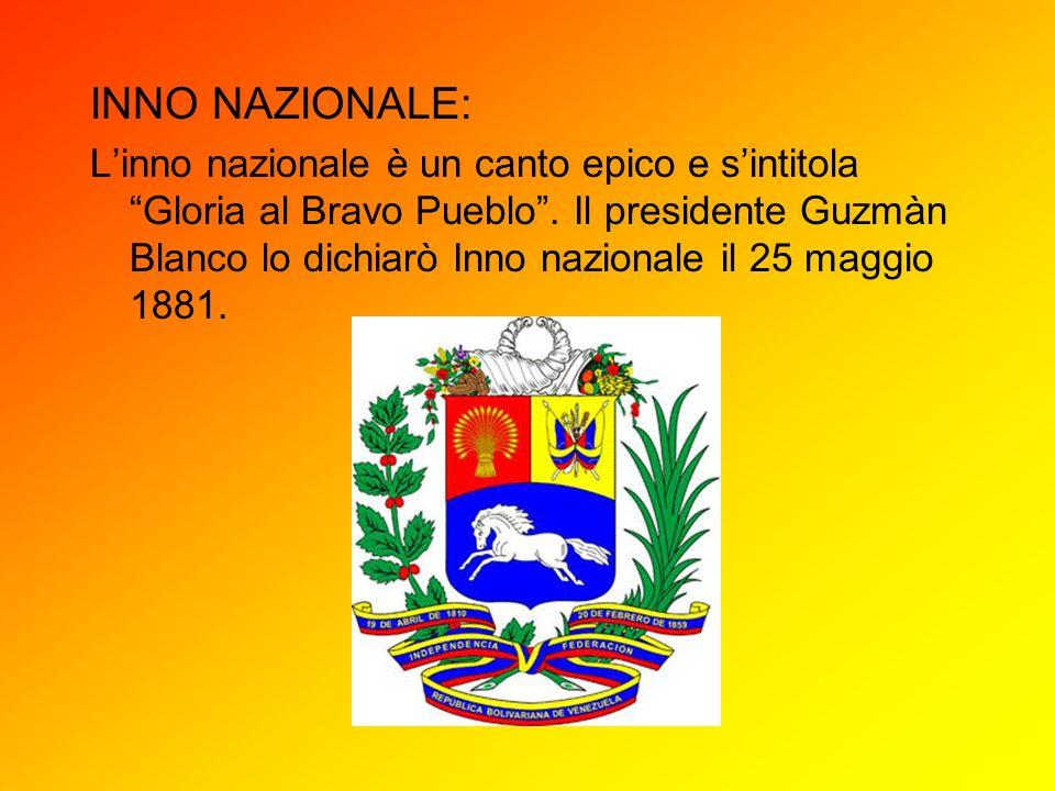 INNO NAZIONALE: