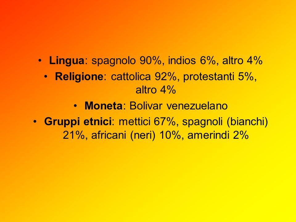 Lingua: spagnolo 90%, indios 6%, altro 4%