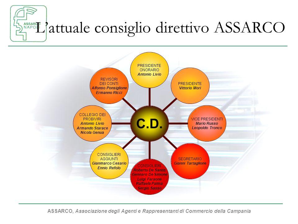 L'attuale consiglio direttivo ASSARCO
