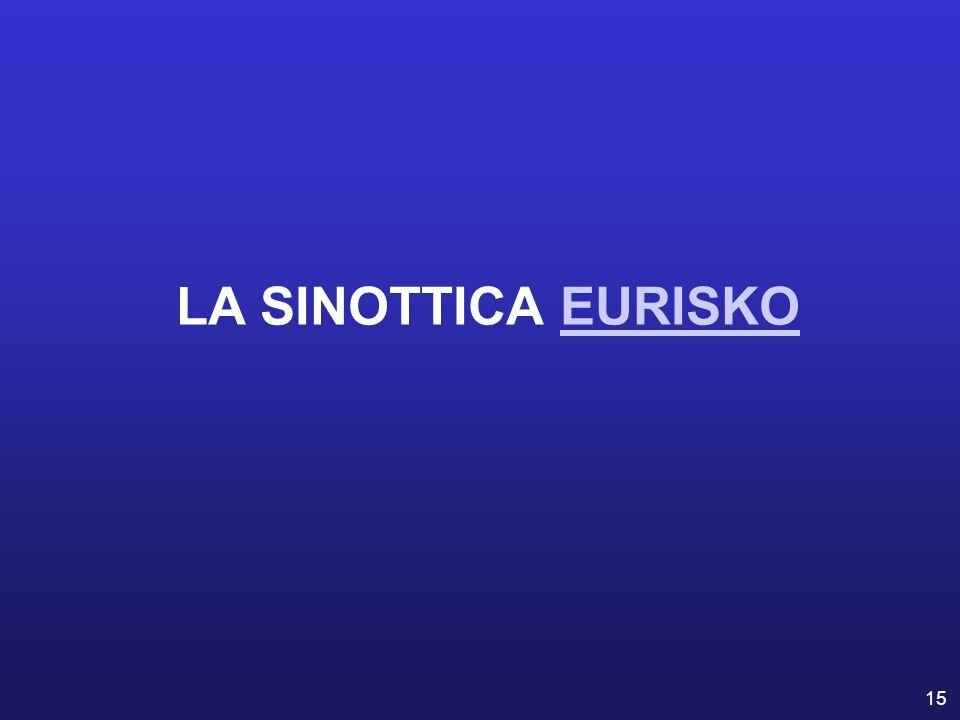 LA SINOTTICA EURISKO