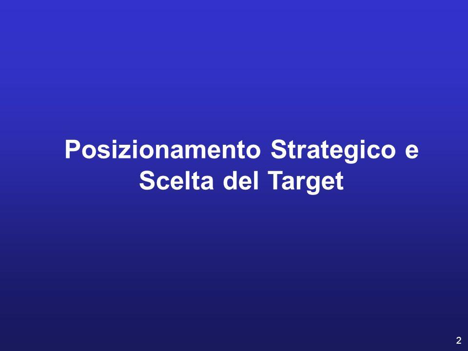 Posizionamento Strategico e Scelta del Target