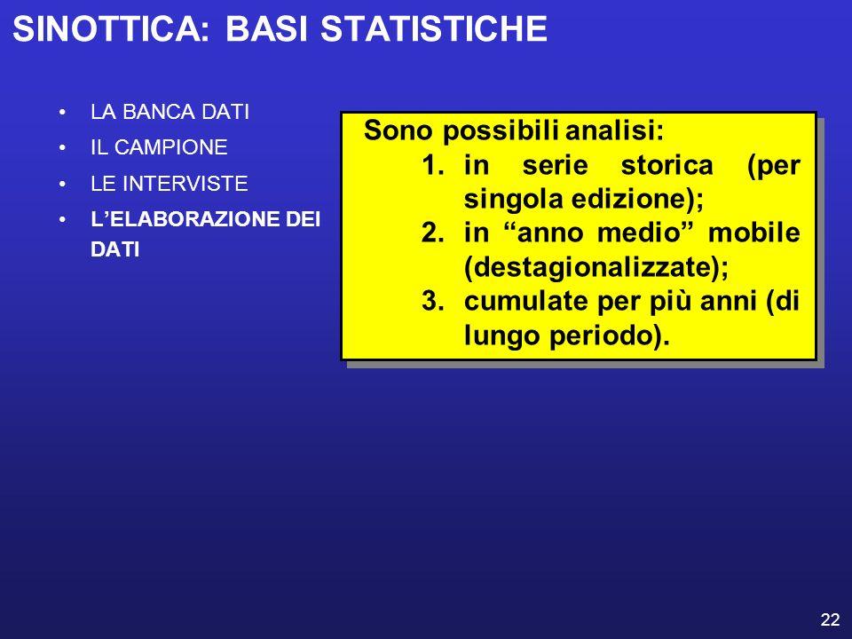 SINOTTICA: BASI STATISTICHE