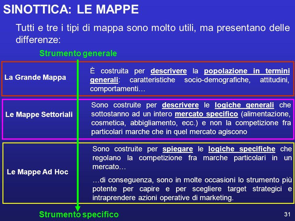 SINOTTICA: LE MAPPE Tutti e tre i tipi di mappa sono molto utili, ma presentano delle differenze: Strumento generale.