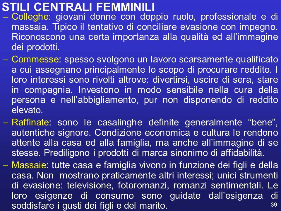 STILI CENTRALI FEMMINILI