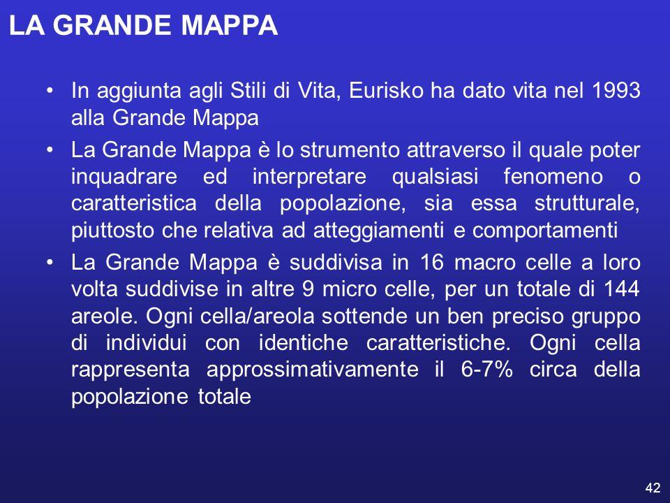 LA GRANDE MAPPA In aggiunta agli Stili di Vita, Eurisko ha dato vita nel 1993 alla Grande Mappa.
