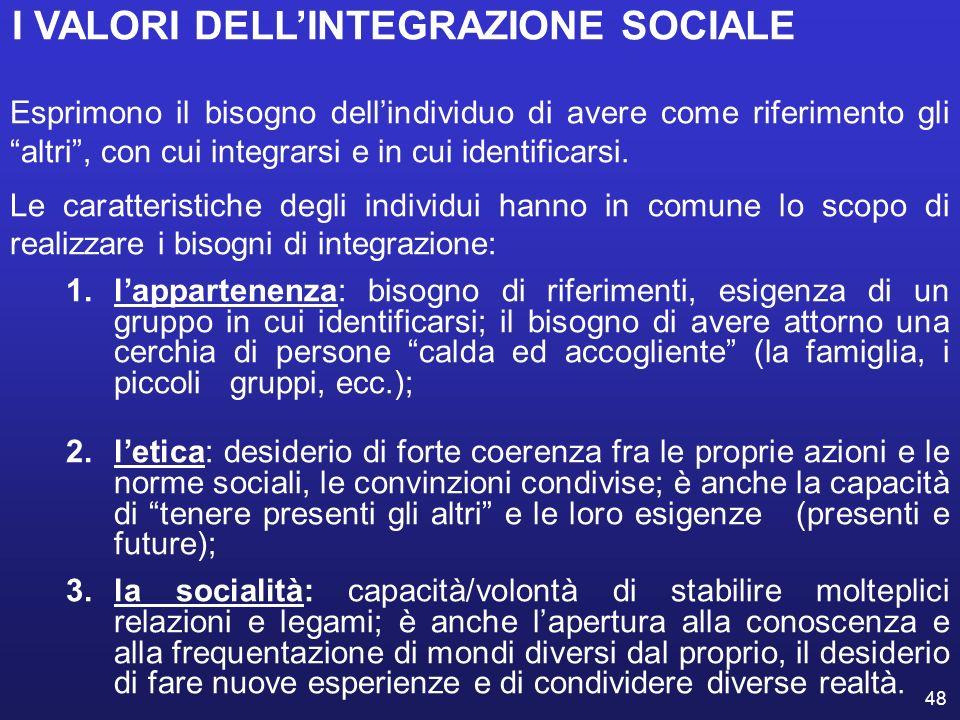 I VALORI DELL'INTEGRAZIONE SOCIALE