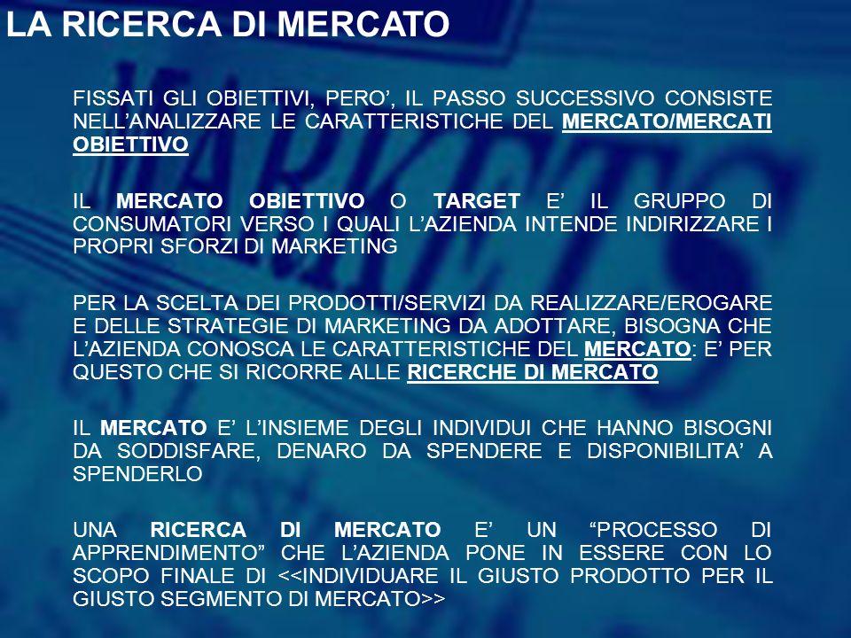 LA RICERCA DI MERCATO FISSATI GLI OBIETTIVI, PERO', IL PASSO SUCCESSIVO CONSISTE NELL'ANALIZZARE LE CARATTERISTICHE DEL MERCATO/MERCATI OBIETTIVO.