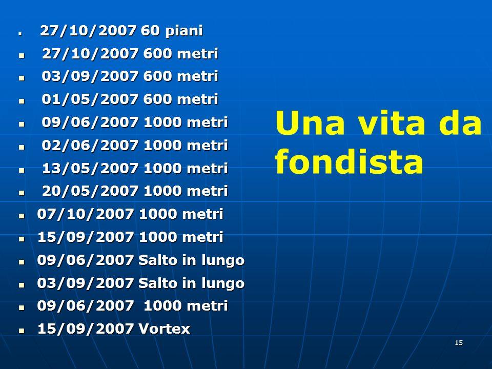 Una vita da fondista 27/10/2007 600 metri 03/09/2007 600 metri