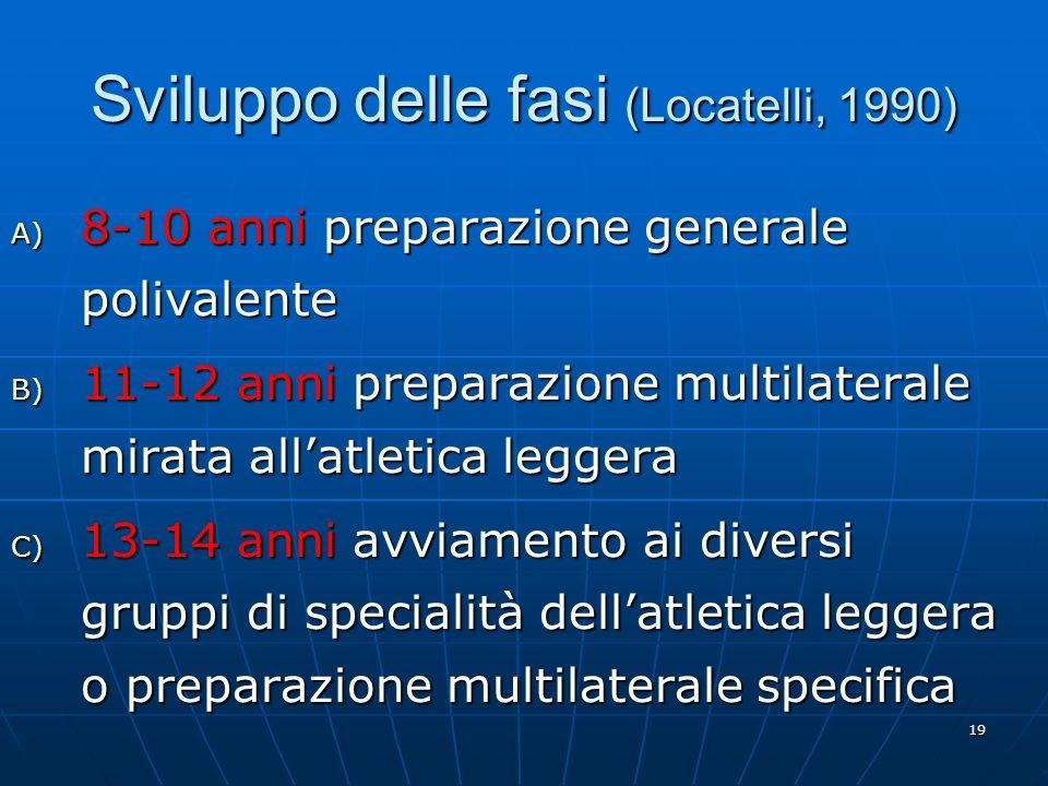 Sviluppo delle fasi (Locatelli, 1990)
