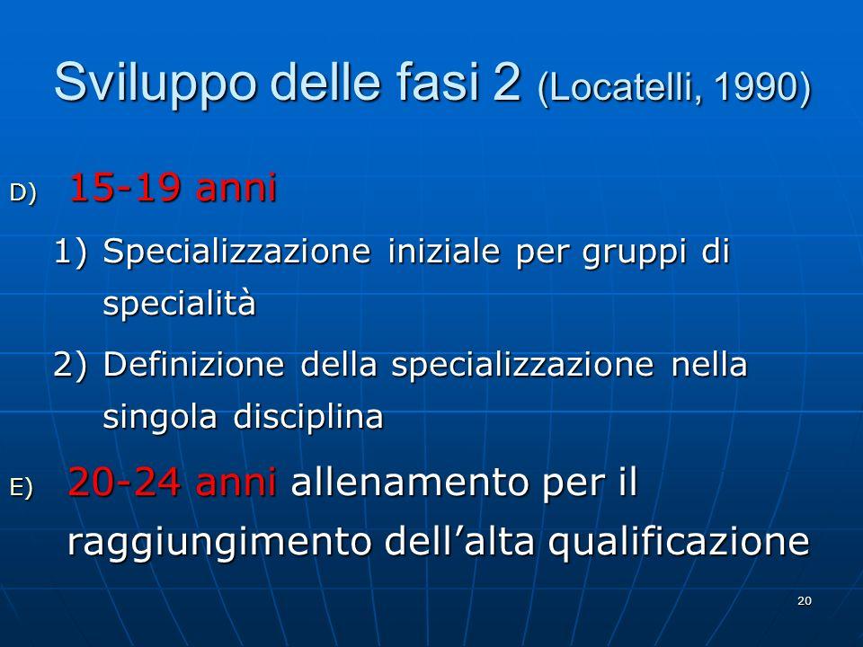 Sviluppo delle fasi 2 (Locatelli, 1990)