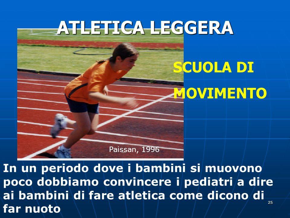 ATLETICA LEGGERA SCUOLA DI MOVIMENTO