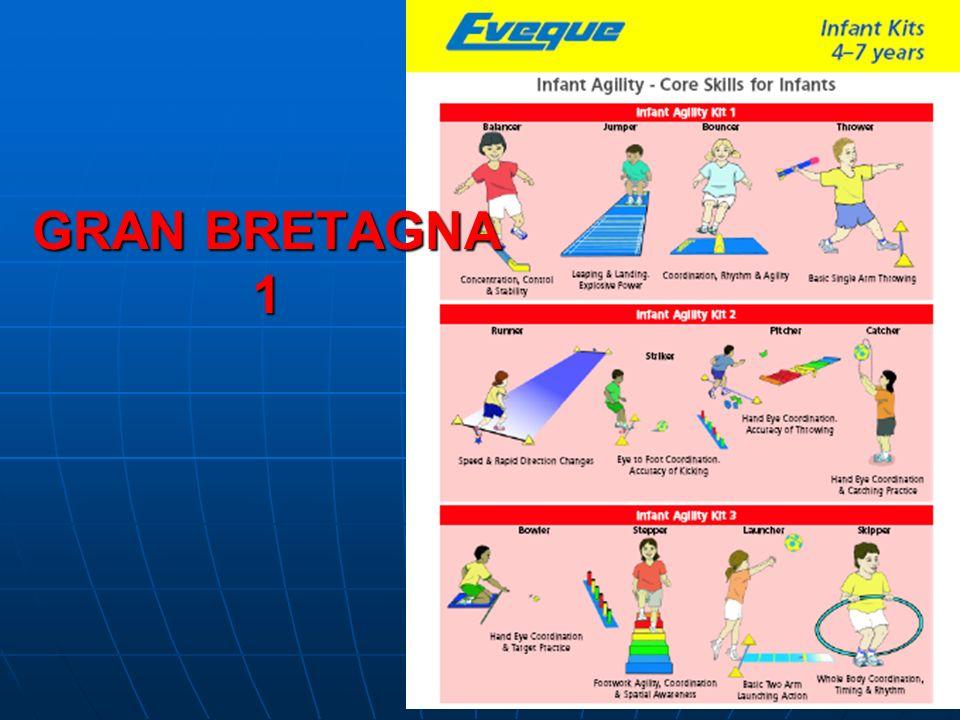 GRAN BRETAGNA 1