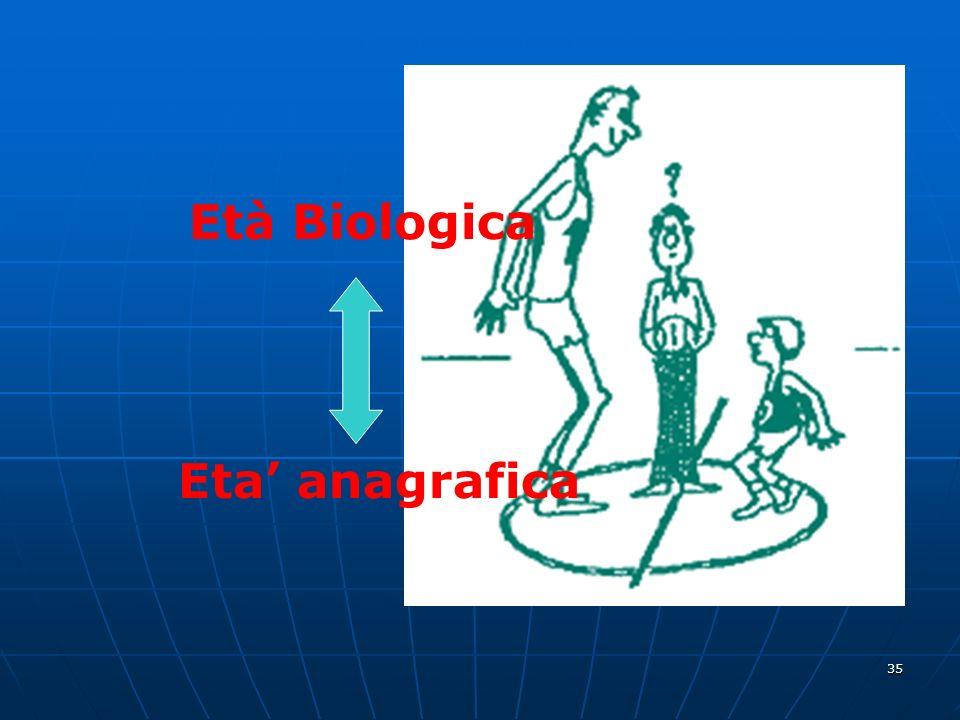 Età Biologica Eta' anagrafica