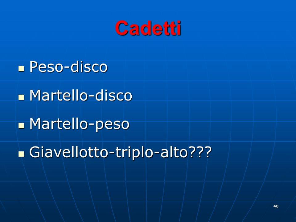 Cadetti Peso-disco Martello-disco Martello-peso