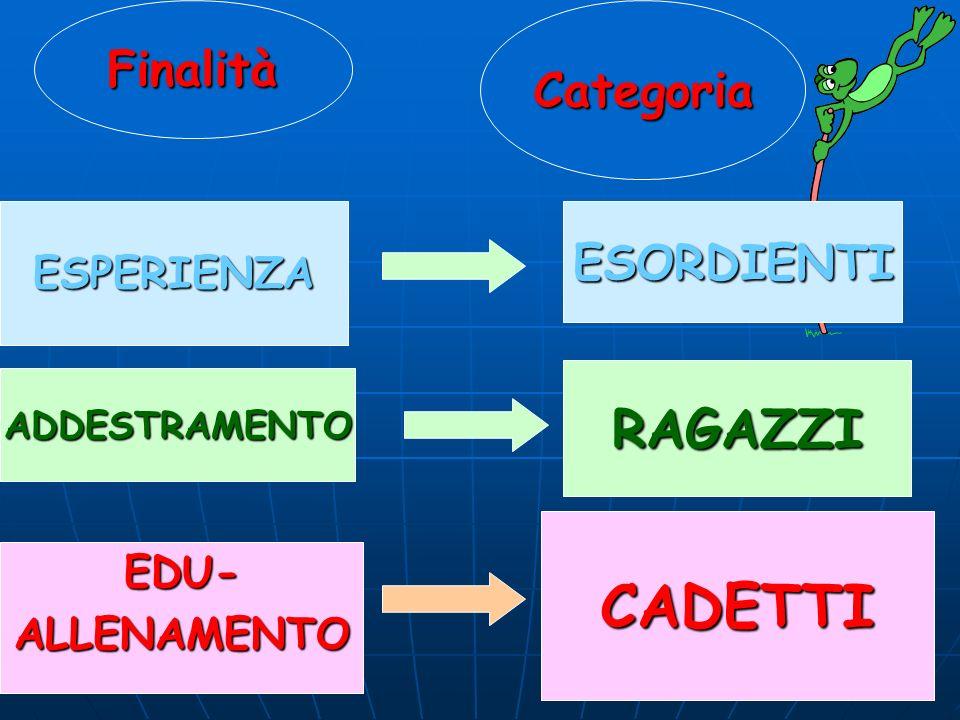CADETTI RAGAZZI Finalità Categoria ESORDIENTI ESPERIENZA EDU-