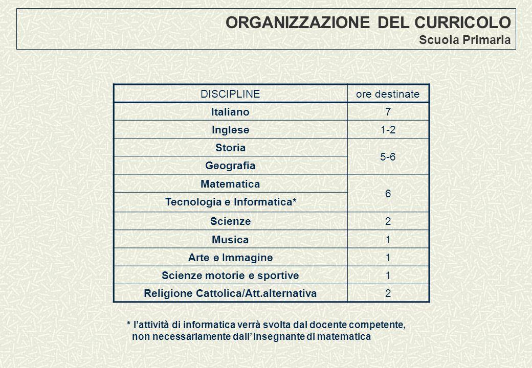 ORGANIZZAZIONE DEL CURRICOLO Scuola Primaria